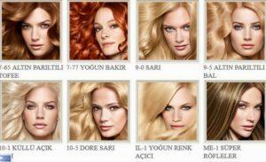 saç boyası numaraları ve renkleri
