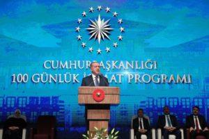 Cumhurbaşkanı Erdoğan, 100 Günlük Tarım Programı Açıkladı